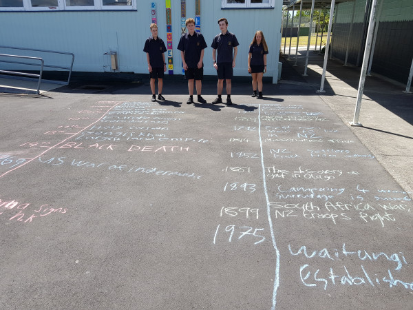 Chalked history timelines